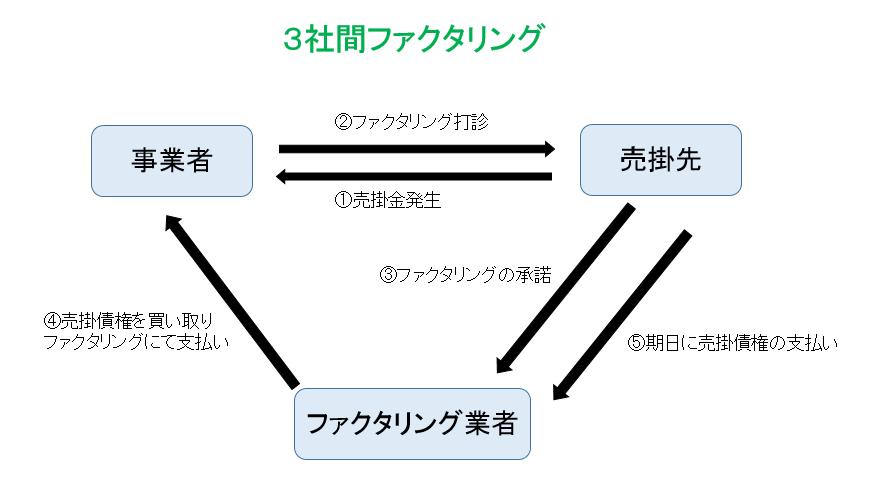 factoring1
